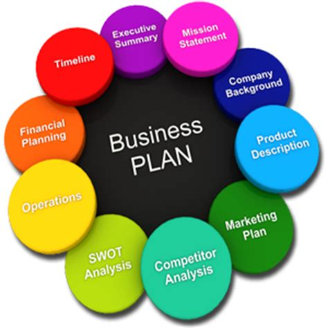 How to write a business plan for a graphic design company